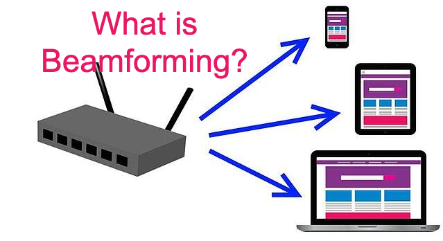 What is Beamforming?