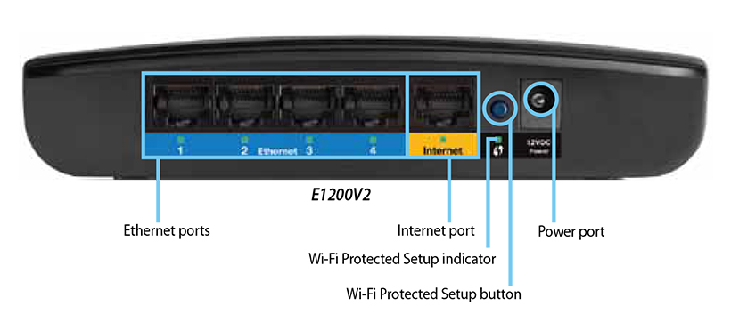 where is the WPS button on my router?
